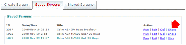 Stock Screener Saved Screens